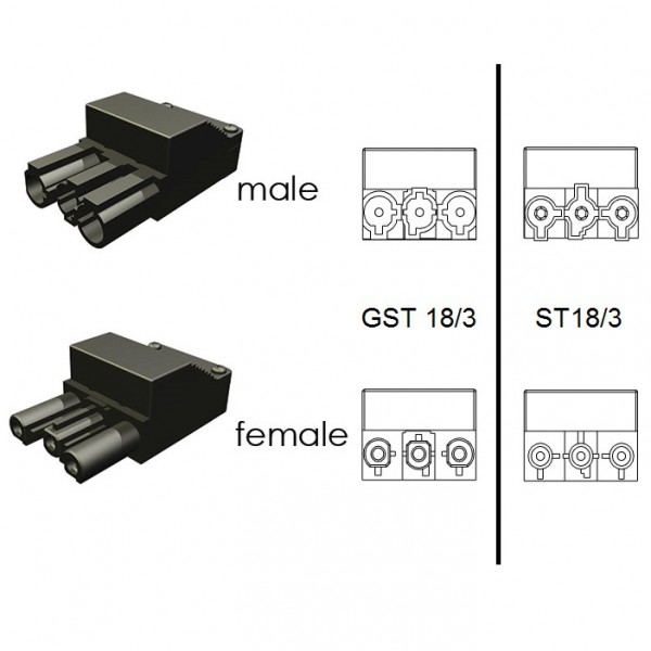 GST18 Plugs & Adaptors logo