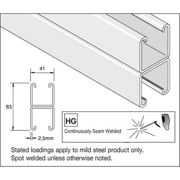 Unistrut Slotted Double Channel Support
