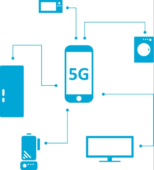 Will private 5G be the future of wireless networking?